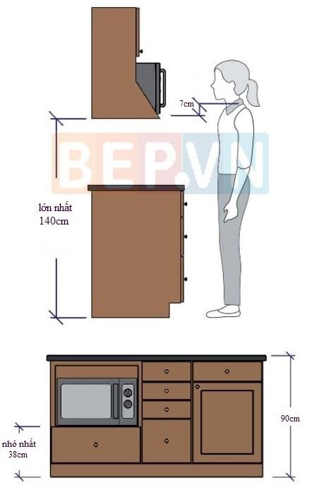 31 chuẩn mực cho thiết kế nhà bếp
