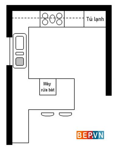 tủ bếp chữ L