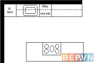 tu-van-thiet-ke-dao-bep-hien-dai-sang-trong-và-phu-hop-5